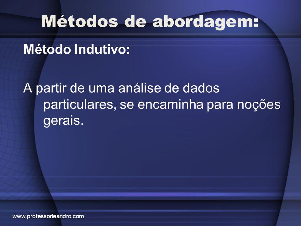 Métodos de abordagem: Método Indutivo: A partir de uma análise de dados particulares, se encaminha para noções gerais. www.professorleandro.com