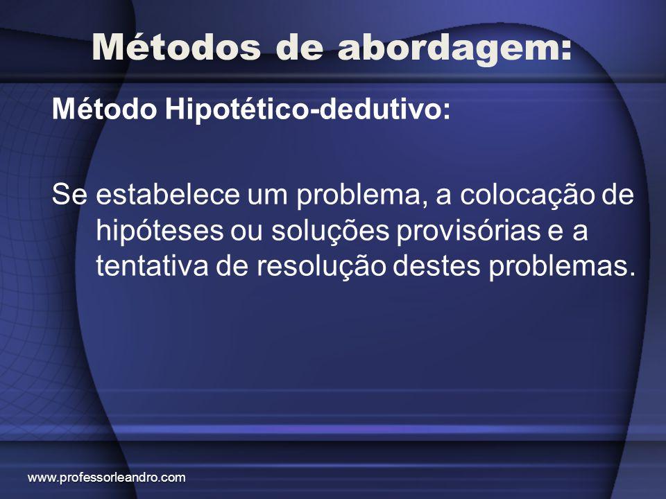 Métodos de abordagem: Método Hipotético-dedutivo: Se estabelece um problema, a colocação de hipóteses ou soluções provisórias e a tentativa de resoluç