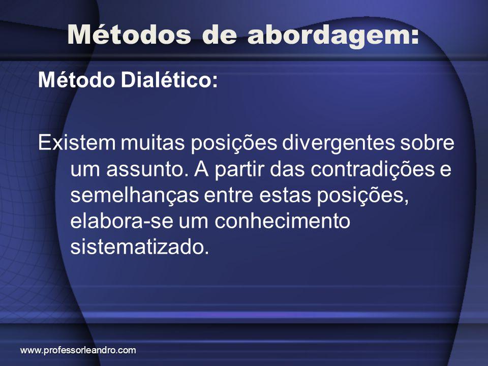 Métodos de abordagem: Método Dialético: Existem muitas posições divergentes sobre um assunto. A partir das contradições e semelhanças entre estas posi