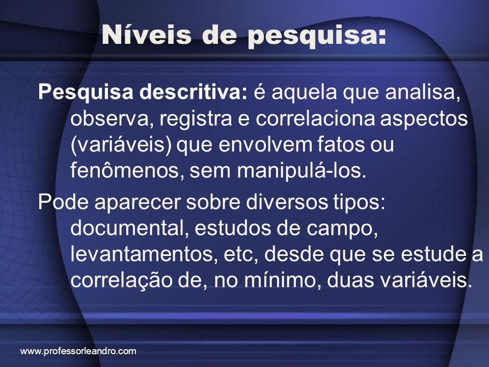Níveis de pesquisa: Pesquisa descritiva: é aquela que analisa, observa, registra e correlaciona aspectos (variáveis) que envolvem fatos ou fenômenos,