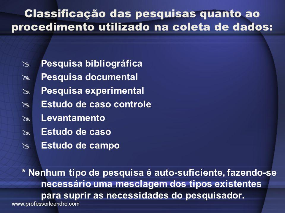 Classificação das pesquisas quanto ao procedimento utilizado na coleta de dados: PPesquisa bibliográfica PPesquisa documental PPesquisa experime