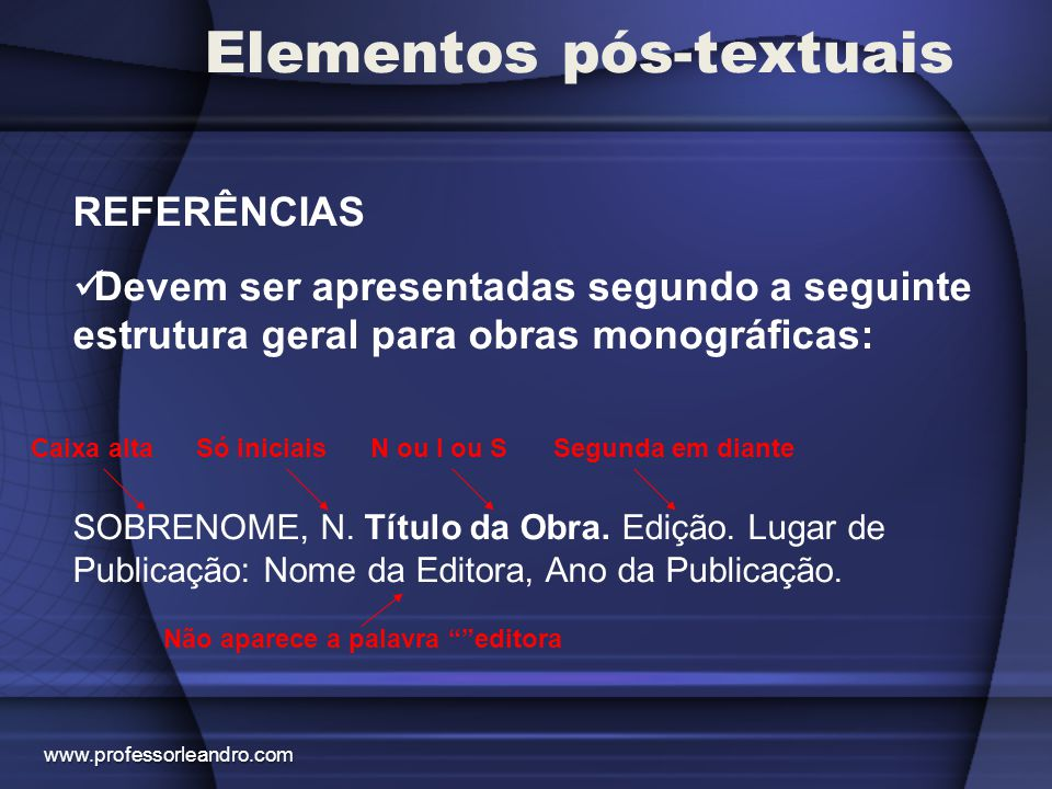 Elementos pós-textuais REFERÊNCIAS Devem ser apresentadas segundo a seguinte estrutura geral para obras monográficas: SOBRENOME, N. Título da Obra. Ed