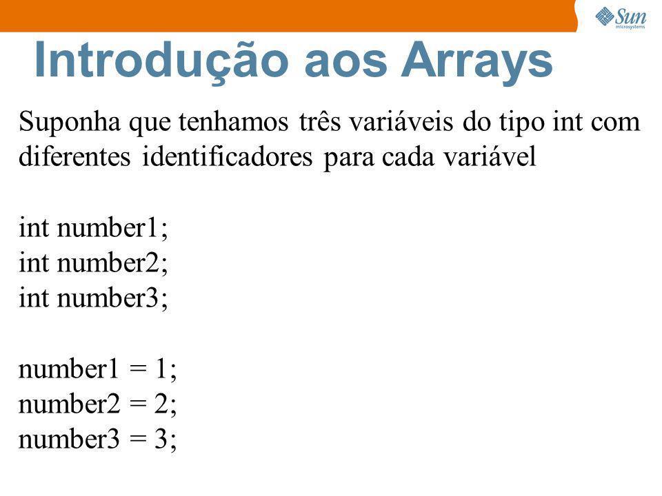 Introdução aos Arrays Suponha que tenhamos três variáveis do tipo int com diferentes identificadores para cada variável int number1; int number2; int number3; number1 = 1; number2 = 2; number3 = 3;