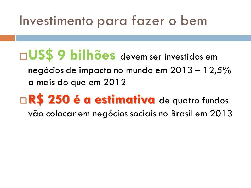 Investimento para fazer o bem  US$ 9 bilhões devem ser investidos em negócios de impacto no mundo em 2013 – 12,5% a mais do que em 2012  R$ 250 é a estimativa  R$ 250 é a estimativa de quatro fundos vão colocar em negócios sociais no Brasil em 2013