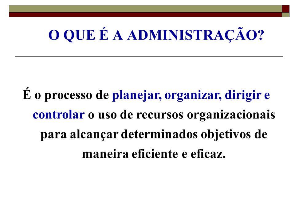 O QUE É A ADMINISTRAÇÃO? É o processo de planejar, organizar, dirigir e controlar o uso de recursos organizacionais para alcançar determinados objetiv