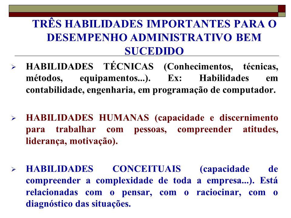 TRÊS HABILIDADES IMPORTANTES PARA O DESEMPENHO ADMINISTRATIVO BEM SUCEDIDO  HABILIDADES TÉCNICAS (Conhecimentos, técnicas, métodos, equipamentos...).