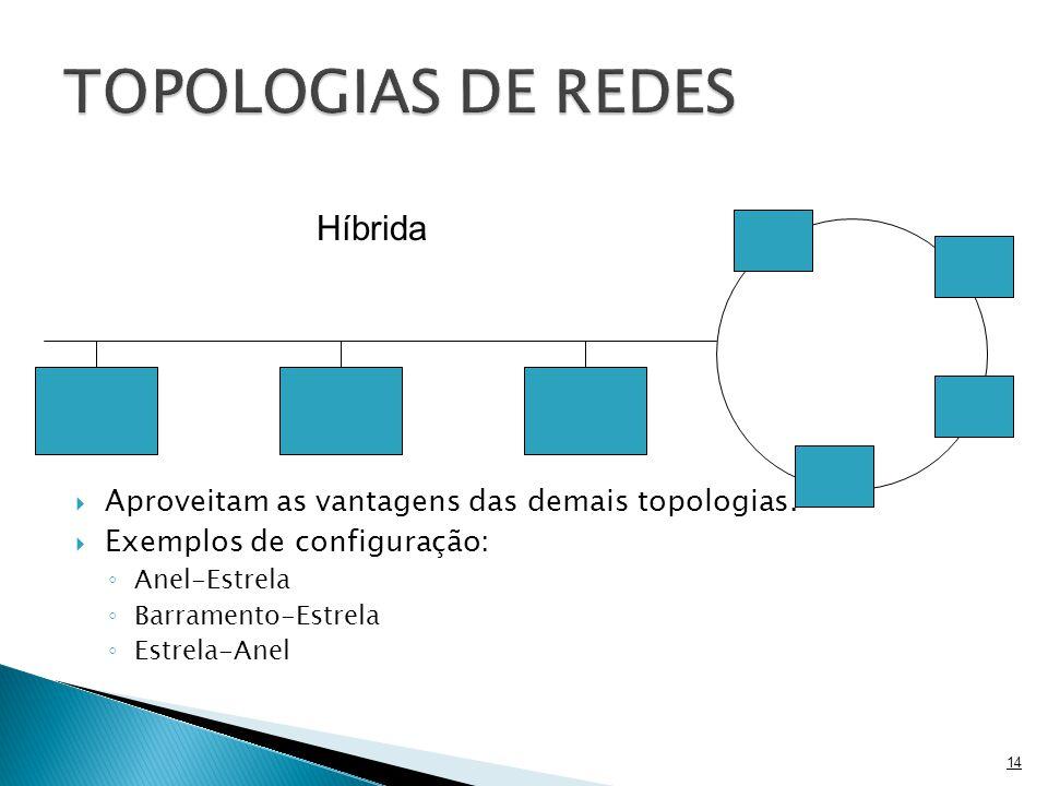  Aproveitam as vantagens das demais topologias.  Exemplos de configuração: ◦ Anel-Estrela ◦ Barramento-Estrela ◦ Estrela-Anel 14 Híbrida