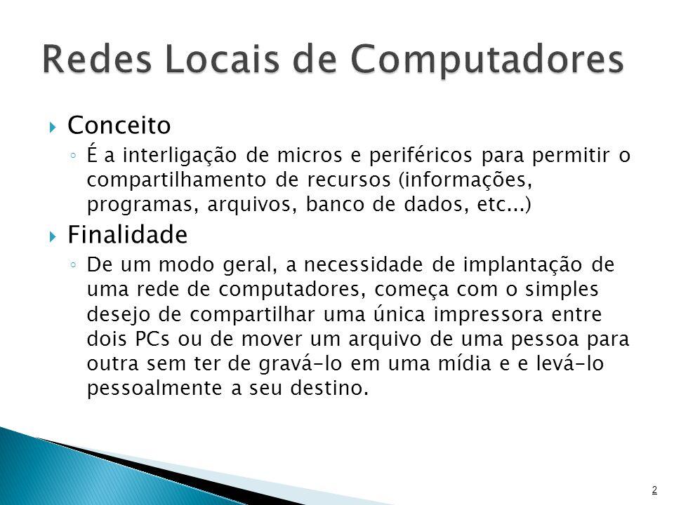  Conceito ◦ É a interligação de micros e periféricos para permitir o compartilhamento de recursos (informações, programas, arquivos, banco de dados,