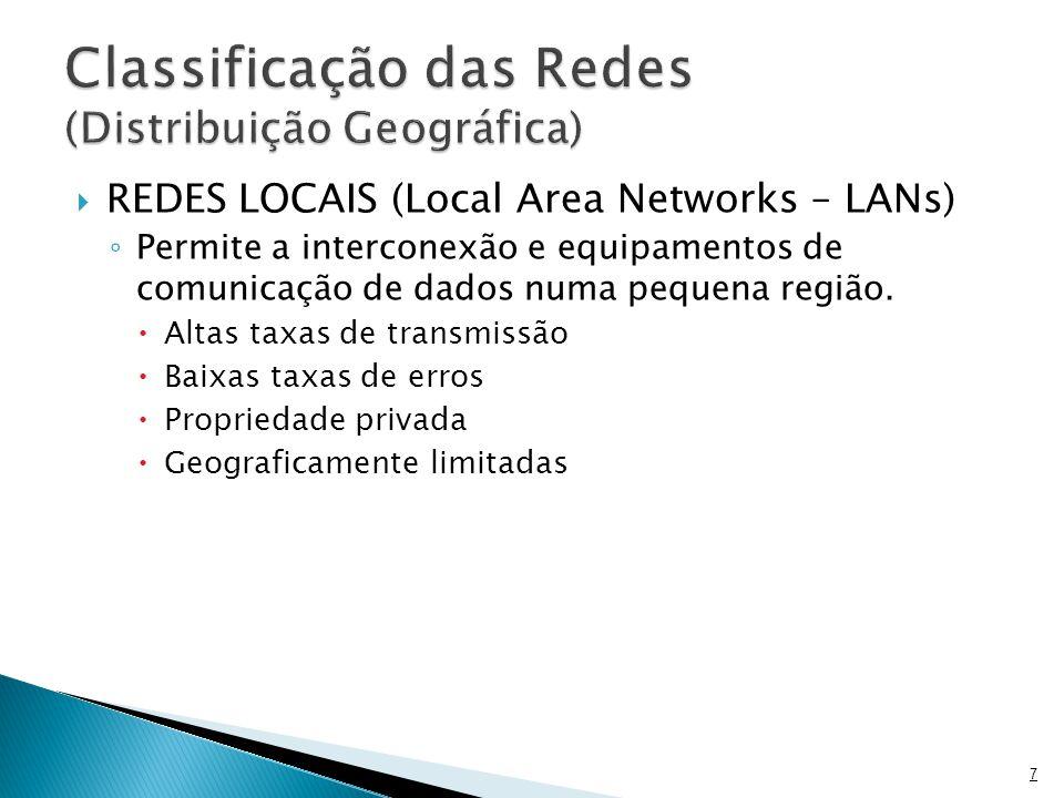  REDES LOCAIS (Local Area Networks – LANs) ◦ Permite a interconexão e equipamentos de comunicação de dados numa pequena região.  Altas taxas de tran