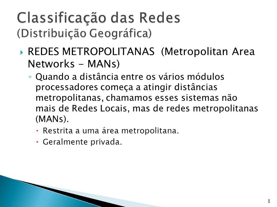  REDES METROPOLITANAS (Metropolitan Area Networks - MANs) ◦ Quando a distância entre os vários módulos processadores começa a atingir distâncias metropolitanas, chamamos esses sistemas não mais de Redes Locais, mas de redes metropolitanas (MANs).