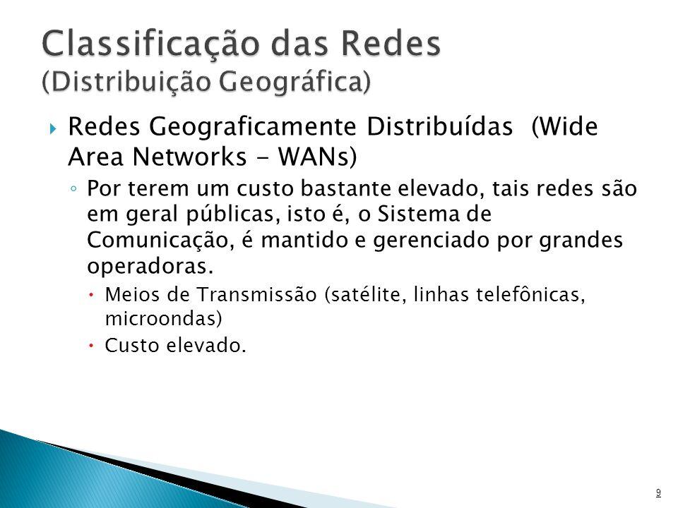  Redes Geograficamente Distribuídas (Wide Area Networks - WANs) ◦ Por terem um custo bastante elevado, tais redes são em geral públicas, isto é, o Sistema de Comunicação, é mantido e gerenciado por grandes operadoras.