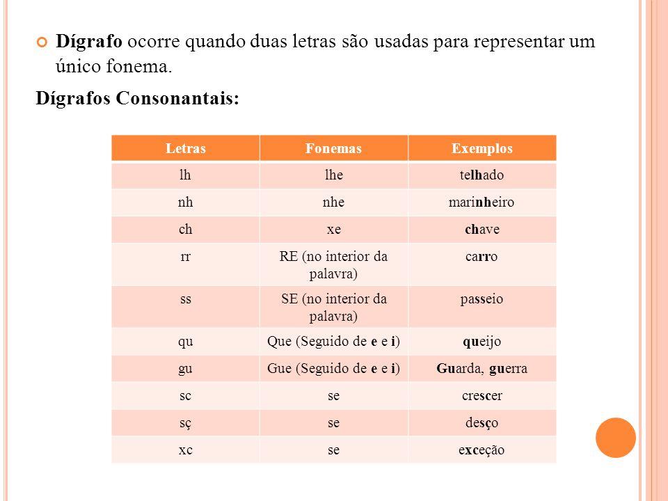 Dígrafo ocorre quando duas letras são usadas para representar um único fonema. Dígrafos Consonantais: LetrasFonemasExemplos lhlhetelhado nhnhemarinhei