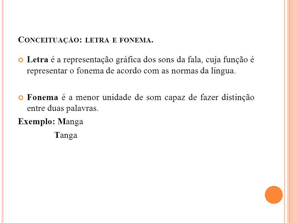 C ONCEITUAÇÃO : LETRA E FONEMA. Letra é a representação gráfica dos sons da fala, cuja função é representar o fonema de acordo com as normas da língua