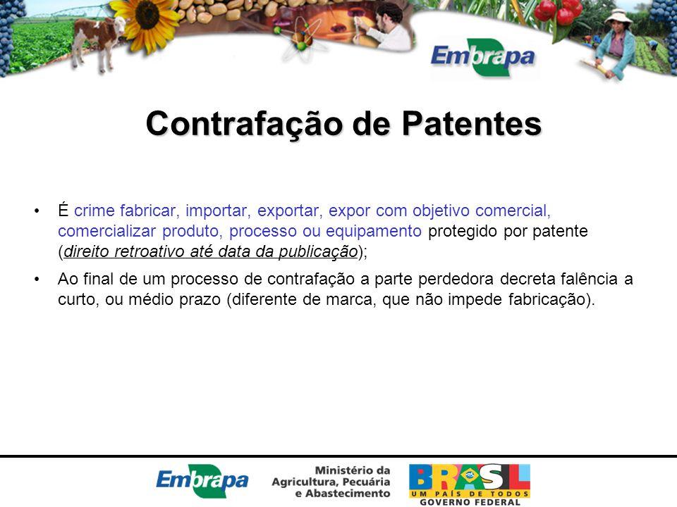 Contrafação de Patentes É crime fabricar, importar, exportar, expor com objetivo comercial, comercializar produto, processo ou equipamento protegido p