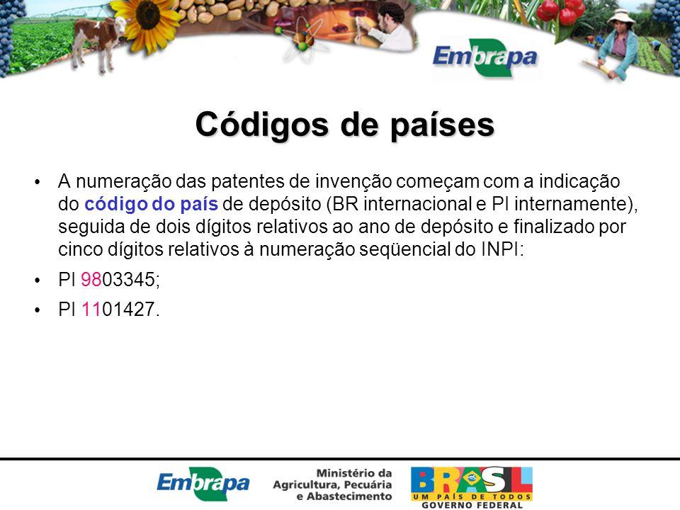 Códigos de países A numeração das patentes de invenção começam com a indicação do código do país de depósito (BR internacional e PI internamente), seg