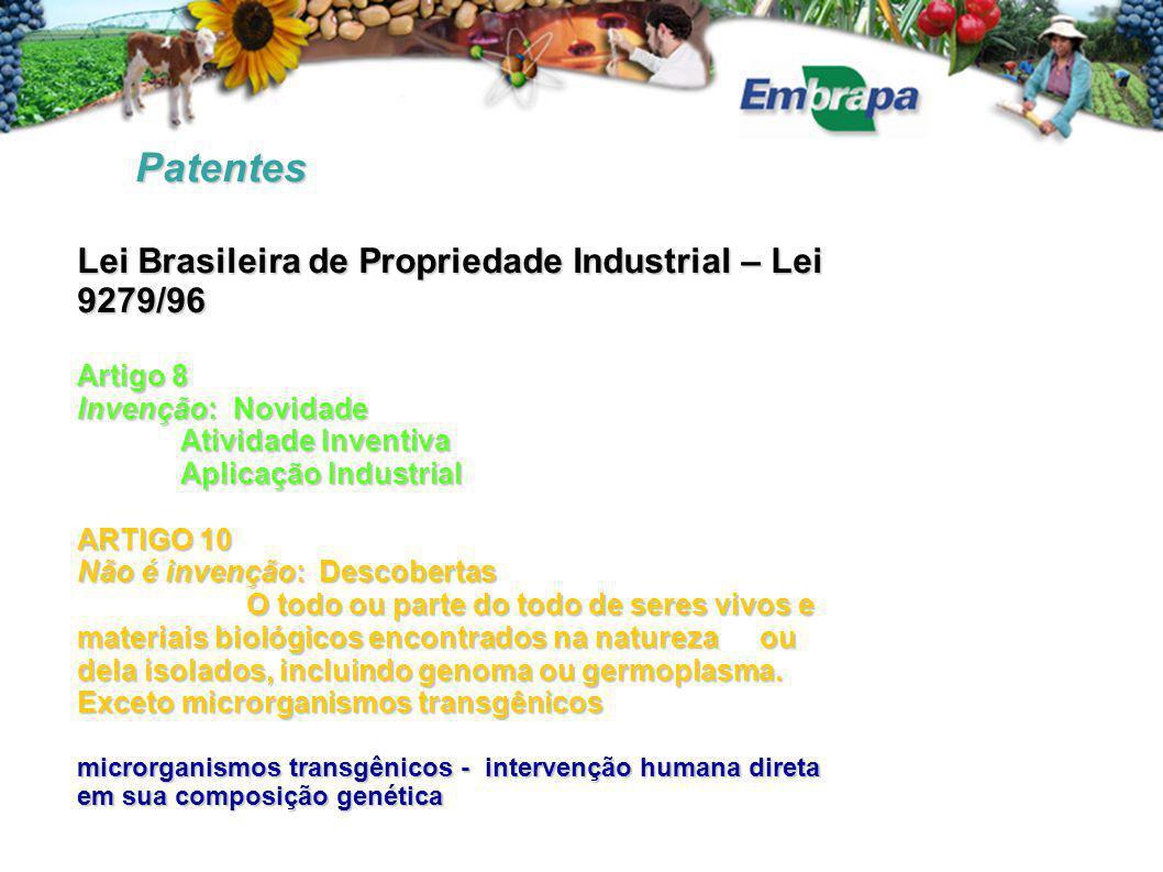 Patentes Lei Brasileira de Propriedade Industrial – Lei 9279/96 Artigo 8 Invenção:Novidade Atividade Inventiva Aplicação Industrial ARTIGO 10 Não é in