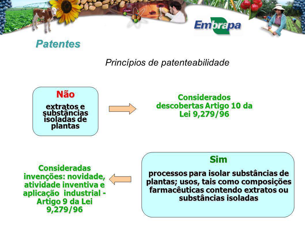Considerados descobertas Artigo 10 da Lei 9,279/96 Patentes Princípios de patenteabilidade Não extratos e substâncias isoladas de plantas Consideradas