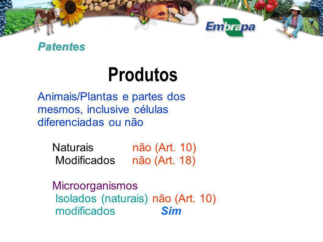 Patentes Produtos Animais/Plantas e partes dos mesmos, inclusive células diferenciadas ou não Naturais não (Art. 10) Modificados não (Art. 18) Micro