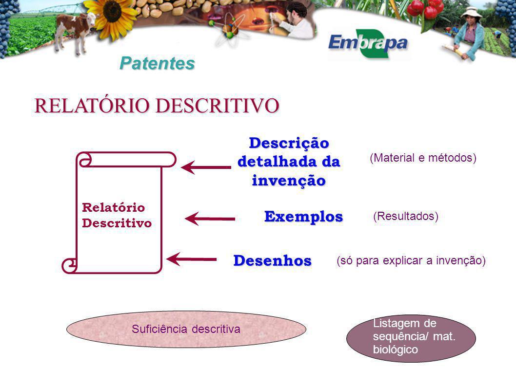 Patentes Descrição detalhada da invenção Desenhos Relatório Descritivo RELATÓRIO DESCRITIVO Exemplos Suficiência descritiva Listagem de sequência/ mat