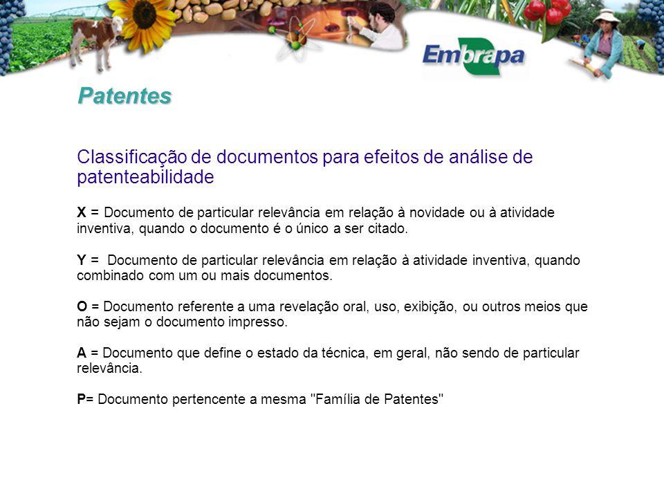 Patentes Classificação de documentos para efeitos de análise de patenteabilidade X = Documento de particular relevância em relação à novidade ou à atividade inventiva, quando o documento é o único a ser citado.