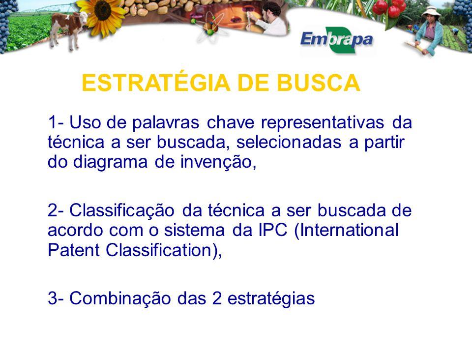 ESTRATÉGIA DE BUSCA 1- Uso de palavras chave representativas da técnica a ser buscada, selecionadas a partir do diagrama de invenção, 2- Classificação