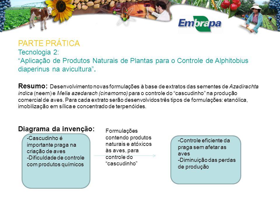 PARTE PRÁTICA Tecnologia 2: Aplicação de Produtos Naturais de Plantas para o Controle de Alphitobius diaperinus na avicultura .