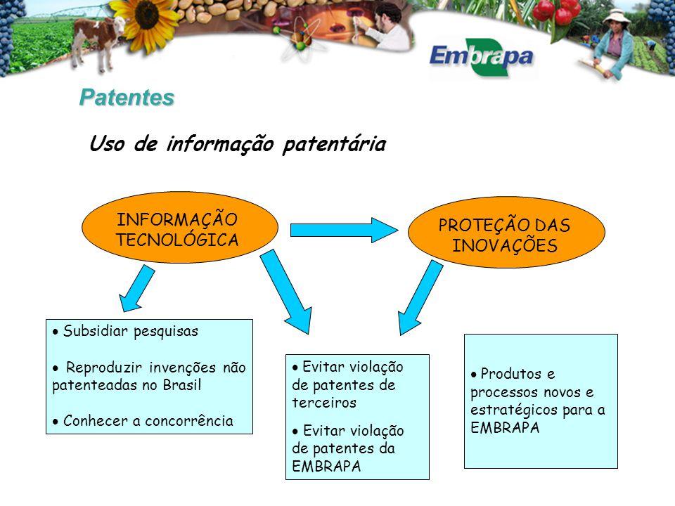 Patentes INFORMAÇÃO TECNOLÓGICA PROTEÇÃO DAS INOVAÇÕES  Subsidiar pesquisas  Reproduzir invenções não patenteadas no Brasil  Conhecer a concorrênci
