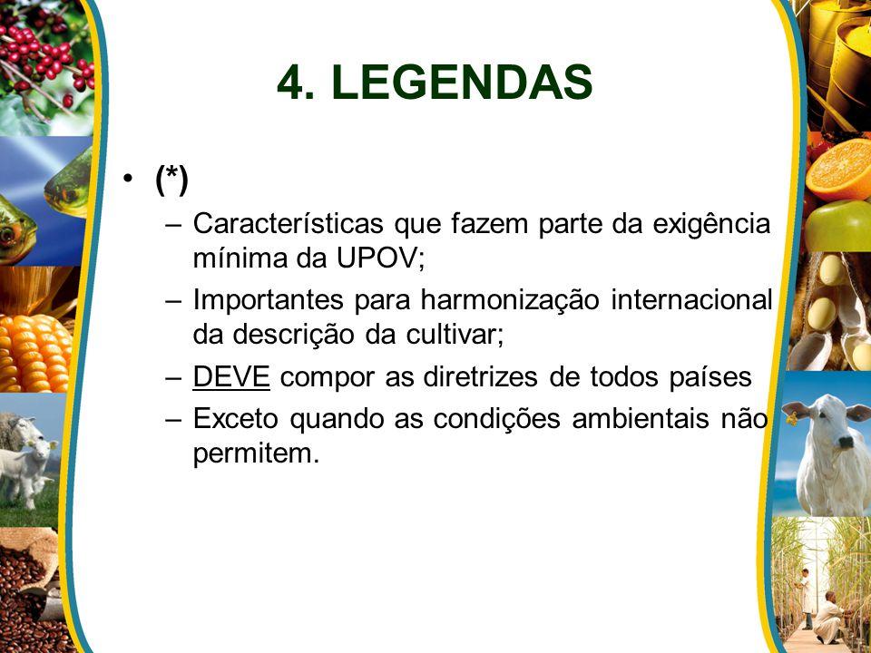 (*) –Características que fazem parte da exigência mínima da UPOV; –Importantes para harmonização internacional da descrição da cultivar; –DEVE compor