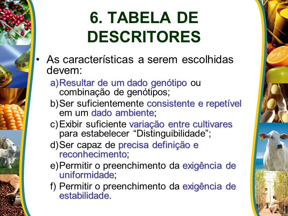 As características a serem escolhidas devem: a)Resultar de um dado genótipo a)Resultar de um dado genótipo ou combinação de genótipos; consistente e r