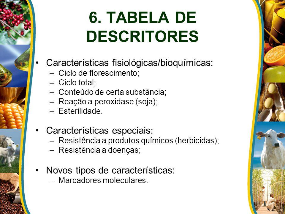 Características fisiológicas/bioquímicas: –Ciclo de florescimento; –Ciclo total; –Conteúdo de certa substância; –Reação a peroxidase (soja); –Esterili