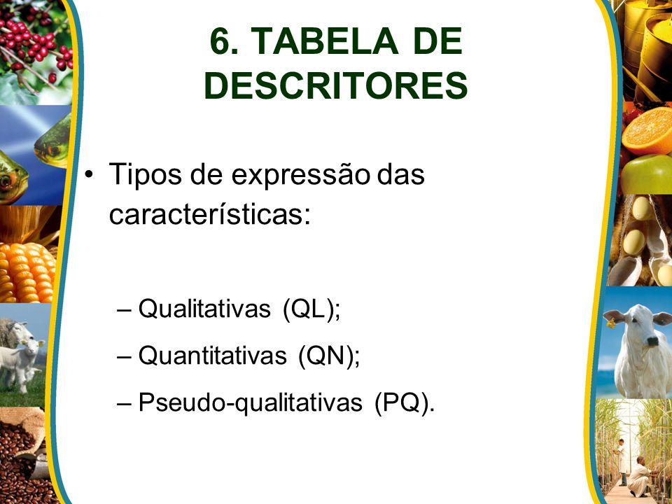 Tipos de expressão das características: –Qualitativas (QL); –Quantitativas (QN); –Pseudo-qualitativas (PQ). 6. TABELA DE DESCRITORES