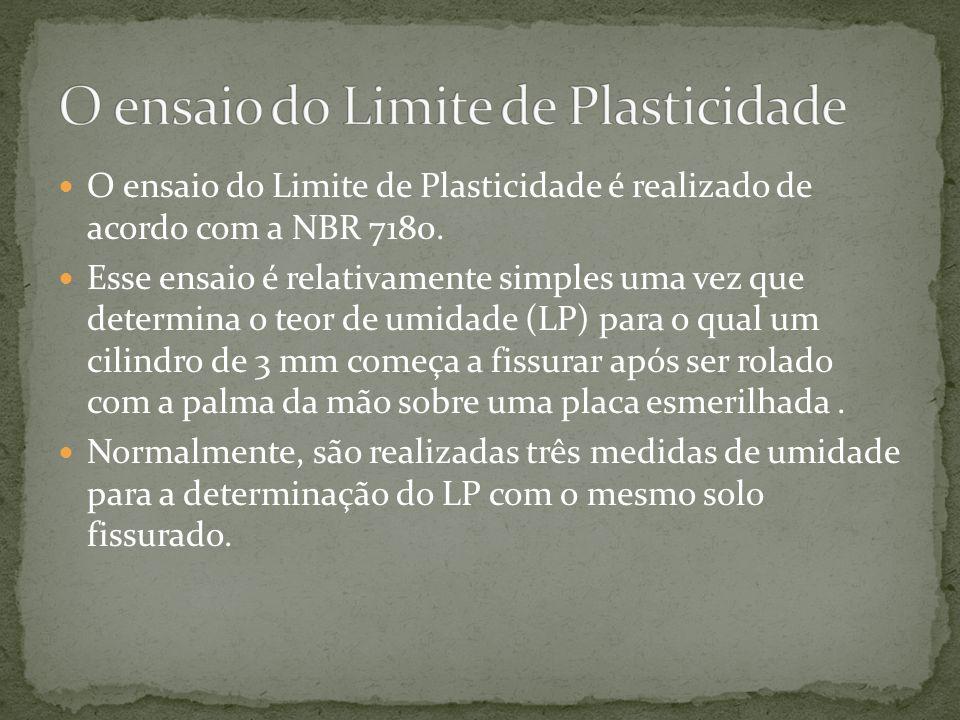 O ensaio do Limite de Plasticidade é realizado de acordo com a NBR 7180.