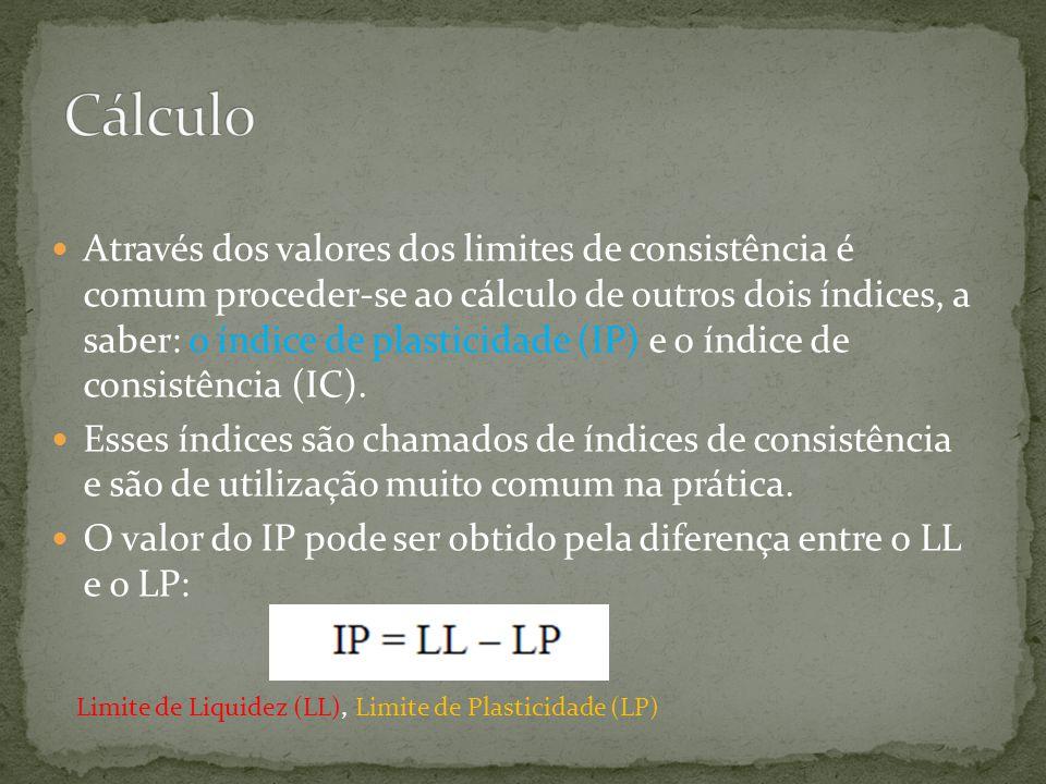Através dos valores dos limites de consistência é comum proceder-se ao cálculo de outros dois índices, a saber: o índice de plasticidade (IP) e o índice de consistência (IC).