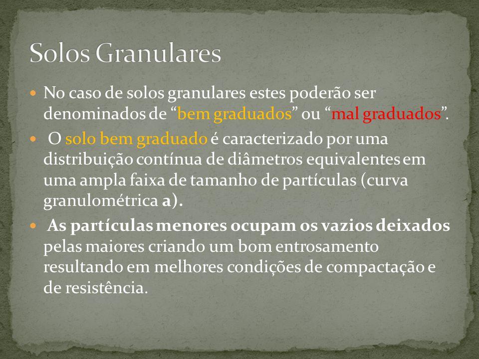 No caso de solos granulares estes poderão ser denominados de bem graduados ou mal graduados .