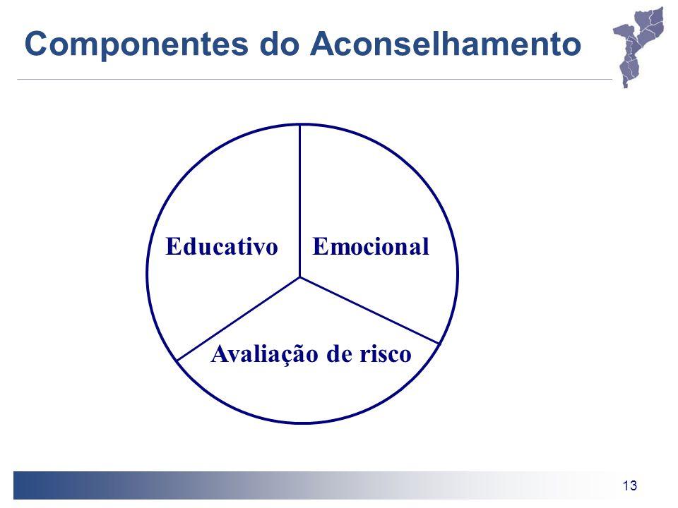 13 EducativoEmocional Avaliação de risco Componentes do Aconselhamento