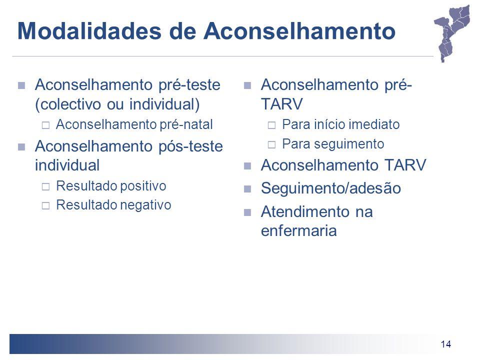 14 Modalidades de Aconselhamento Aconselhamento pré-teste (colectivo ou individual)  Aconselhamento pré-natal Aconselhamento pós-teste individual  R