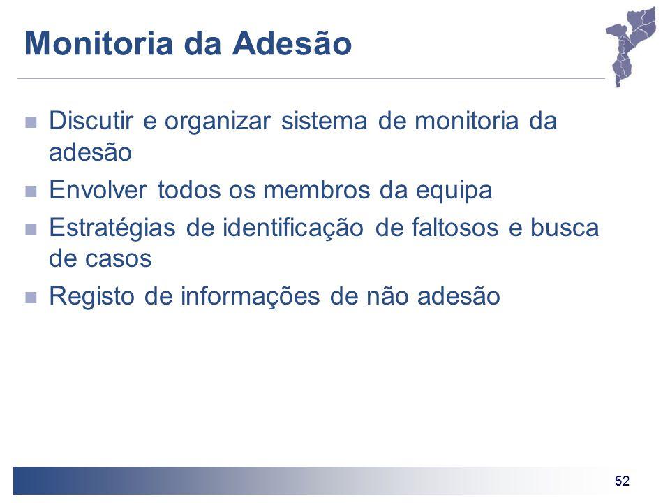 52 Monitoria da Adesão Discutir e organizar sistema de monitoria da adesão Envolver todos os membros da equipa Estratégias de identificação de faltosos e busca de casos Registo de informações de não adesão