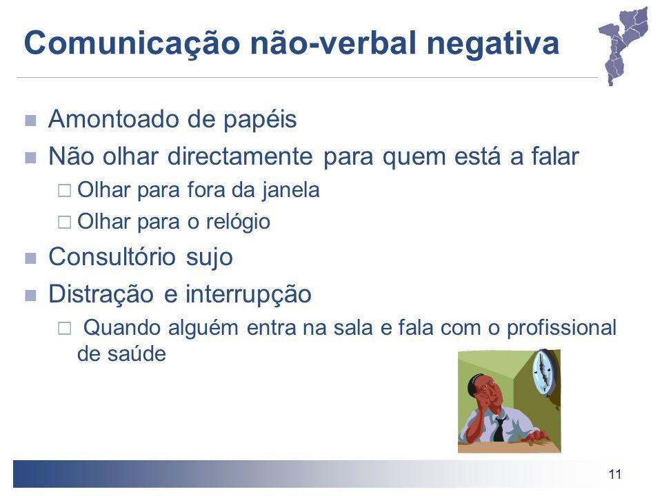 11 Comunicação não-verbal negativa Amontoado de papéis Não olhar directamente para quem está a falar  Olhar para fora da janela  Olhar para o relógi