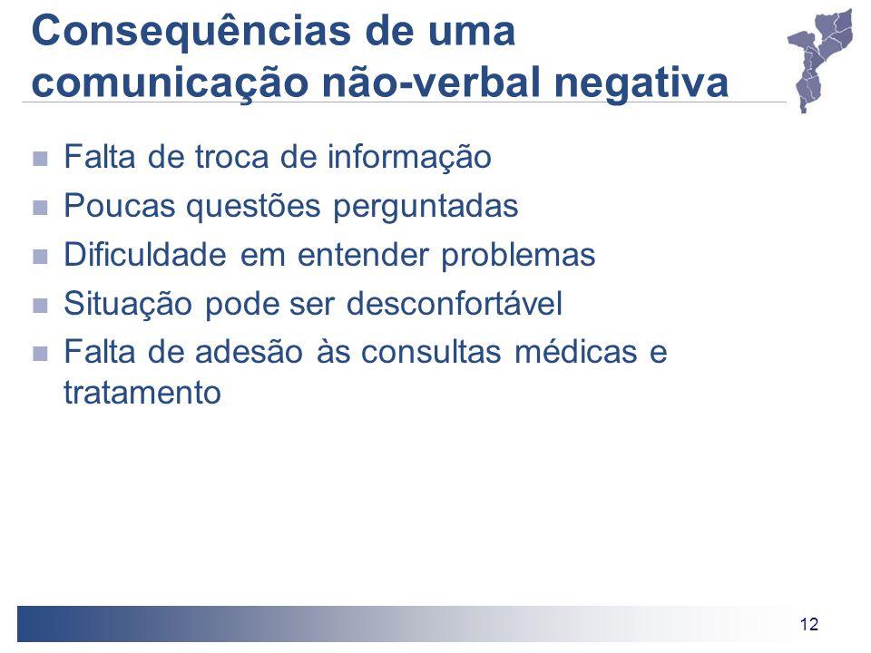 12 Consequências de uma comunicação não-verbal negativa Falta de troca de informação Poucas questões perguntadas Dificuldade em entender problemas Sit