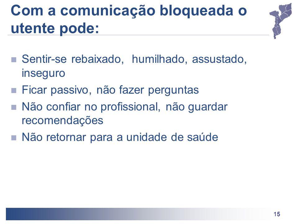 15 Com a comunicação bloqueada o utente pode: Sentir-se rebaixado, humilhado, assustado, inseguro Ficar passivo, não fazer perguntas Não confiar no pr