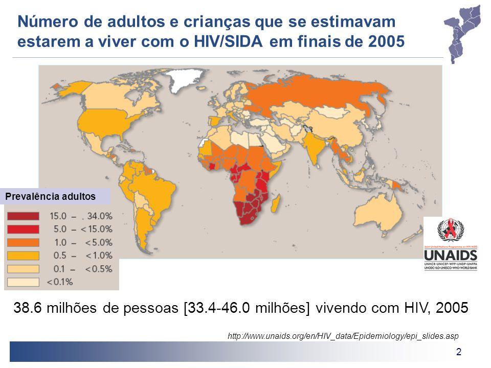 2 Número de adultos e crianças que se estimavam estarem a viver com o HIV/SIDA em finais de 2005 http:http://www.unaids.org/en/HIV_data/Epidemiology/e
