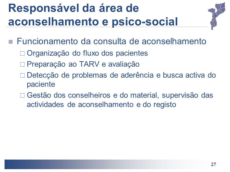 27 Responsável da área de aconselhamento e psico-social Funcionamento da consulta de aconselhamento  Organização do fluxo dos pacientes  Preparação