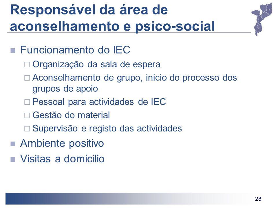 28 Responsável da área de aconselhamento e psico-social Funcionamento do IEC  Organização da sala de espera  Aconselhamento de grupo, inicio do proc