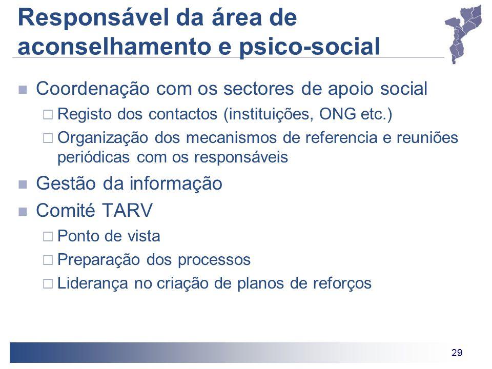 29 Responsável da área de aconselhamento e psico-social Coordenação com os sectores de apoio social  Registo dos contactos (instituições, ONG etc.) 