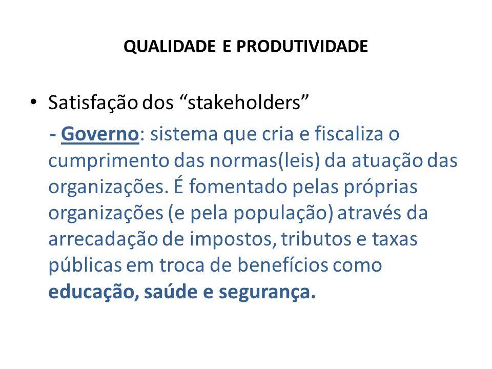 QUALIDADE E PRODUTIVIDADE Satisfação dos stakeholders - Comunidade: Trabalhadores, vizinhos e colaboradores...; pessoas que estão direta ou indiretamente envolvidos no processo produtivo ou dele se beneficia.