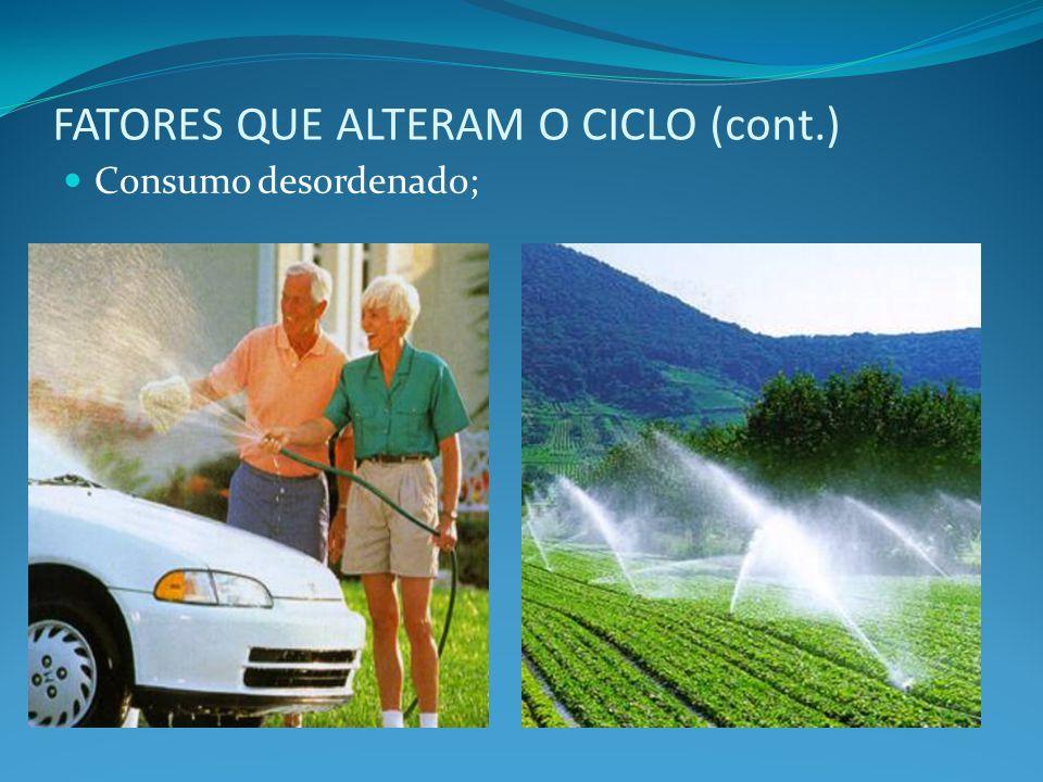 FATORES QUE ALTERAM O CICLO (cont.) Consumo desordenado;