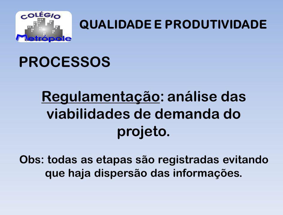 QUALIDADE E PRODUTIVIDADE PROCESSOS Regulamentação: análise das viabilidades de demanda do projeto.
