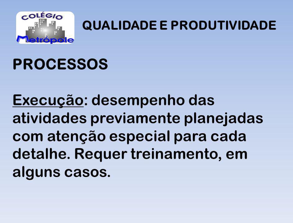 QUALIDADE E PRODUTIVIDADE PROCESSOS Execução: desempenho das atividades previamente planejadas com atenção especial para cada detalhe.