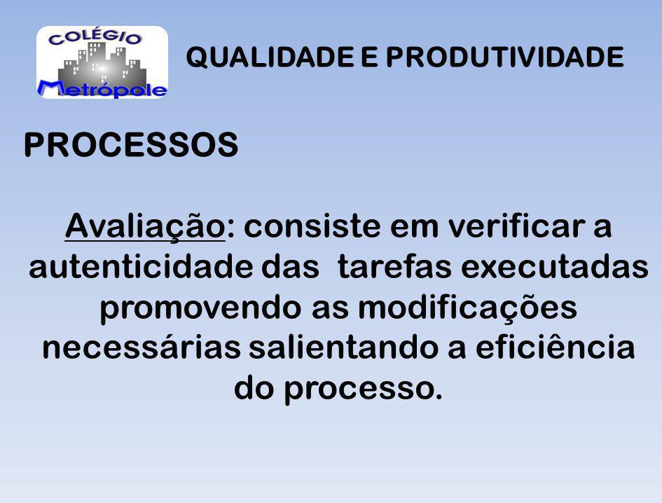 QUALIDADE E PRODUTIVIDADE PROCESSOS Avaliação: consiste em verificar a autenticidade das tarefas executadas promovendo as modificações necessárias salientando a eficiência do processo.