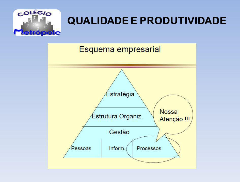QUALIDADE E PRODUTIVIDADE